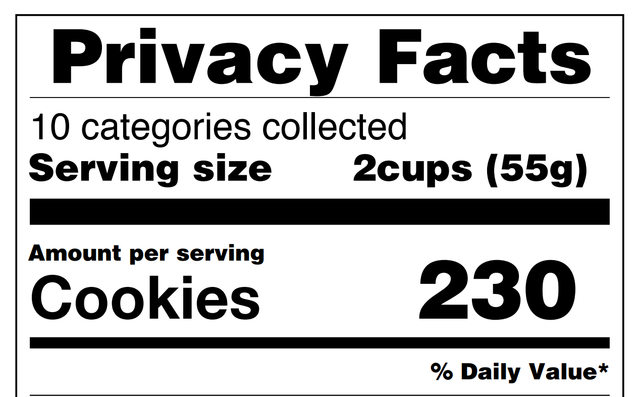 Privacy nutrition label